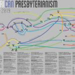 Another Presbyterian Family Tree